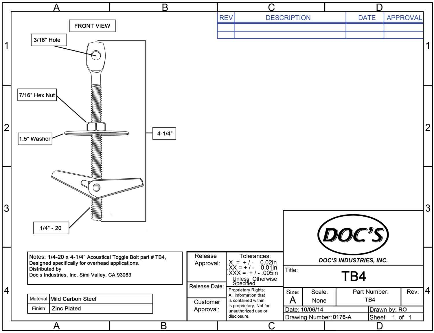 Toggle Bolts Doc S Industries Inc